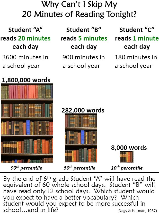 20minutes-reading-graphic